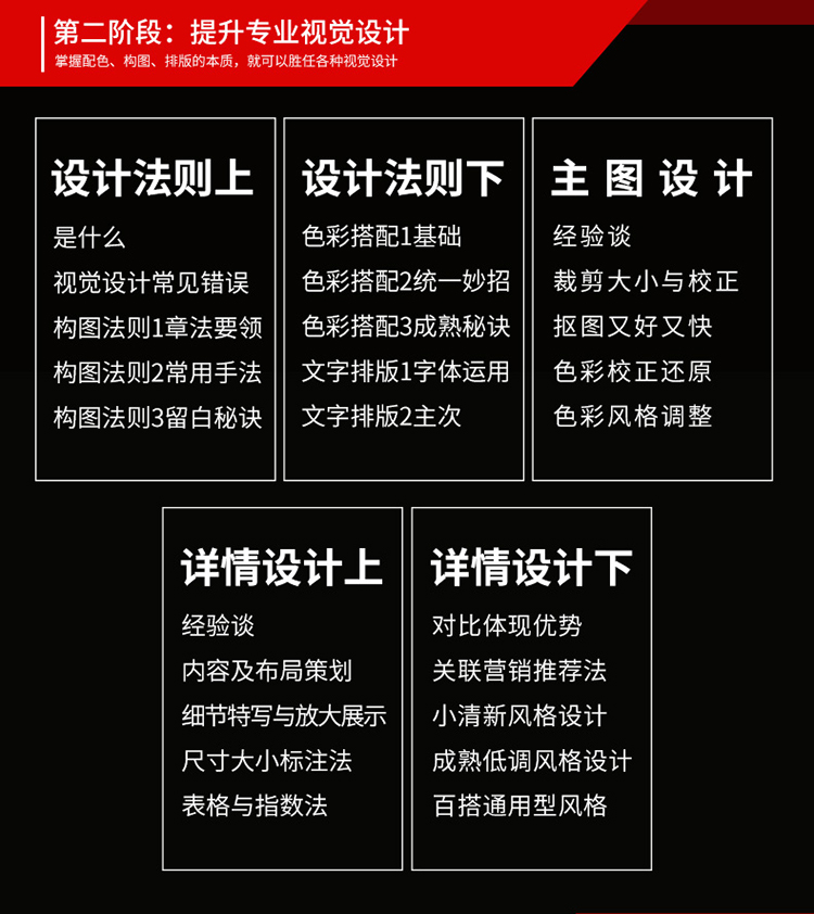 PS淘宝美工全套电商平面设计小白零基础视频课程
