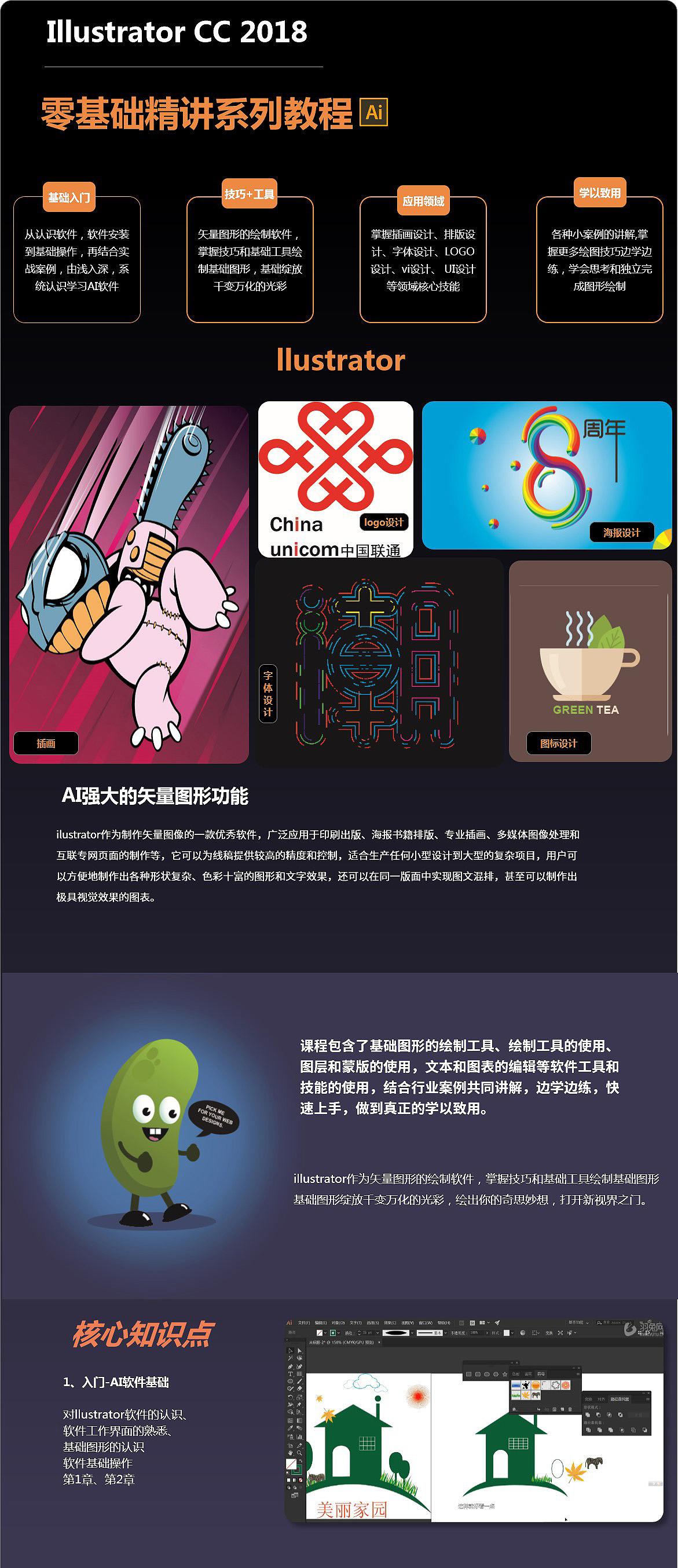 AI-Illustrator CC 2018精讲系列教程