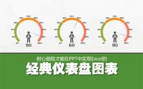 PPT-实现Excel经典仪表盘图表