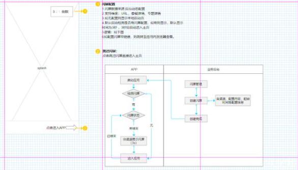 面试做产品经理要求画原型图必须用AXURE嘛?-羽兔网资讯