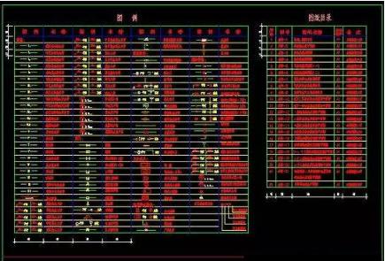 一套完整的CAD施工图有哪些东西?-羽兔网资讯