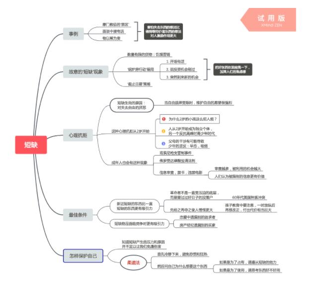 最简明易懂的思维导图软件Xmind教程-羽兔网资讯
