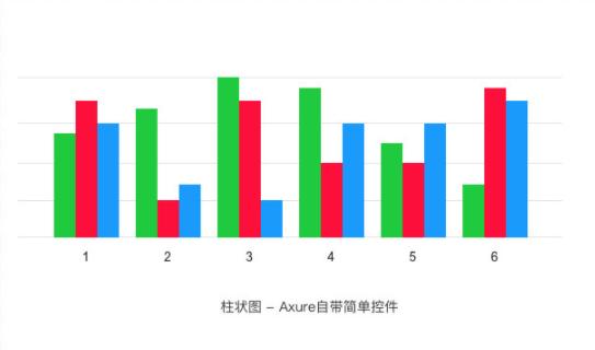 如何用Axure制作可视化图表?-羽兔网资讯